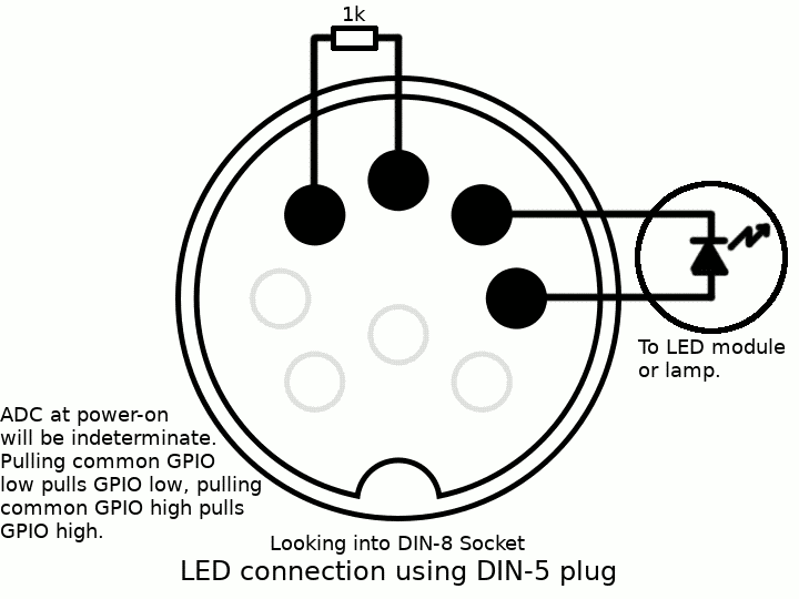 9 Pin Din Pinout Diagram