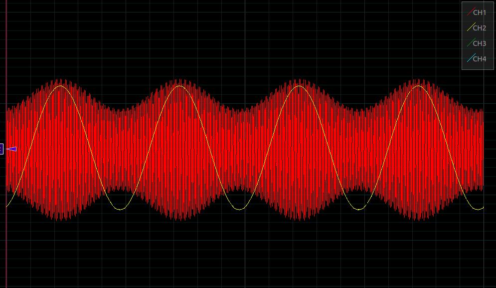 Amplitude Modulation with an analog Multiplier | Details