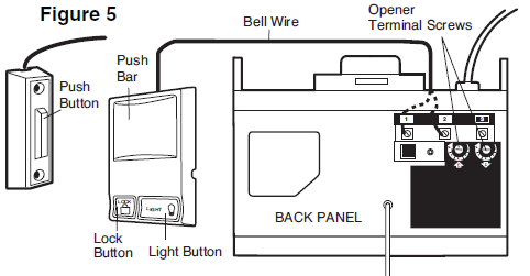 screw terminals 1 & 2 are for 2-wire, 24v low voltage wiring to  wall-mounted controller  terminals 2 & 3 are for safety reversing sensor  pair (ir beam