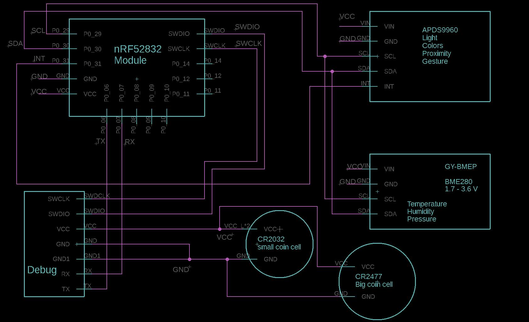 nRF52 Sensors Mesh Network | Hackaday io