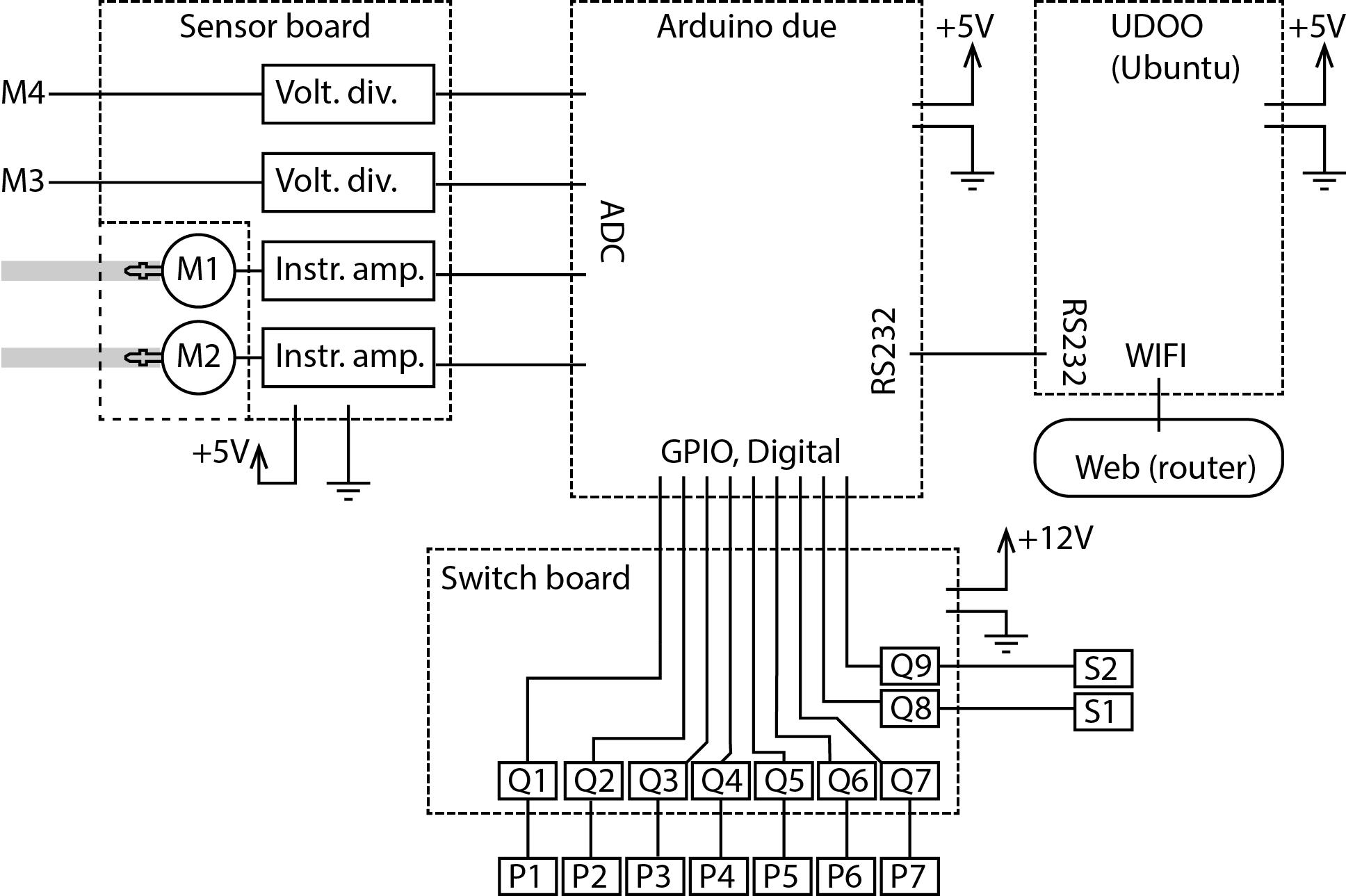 electronics schematics