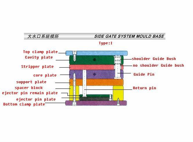 Micro Injection Molding Machine | Hackaday io