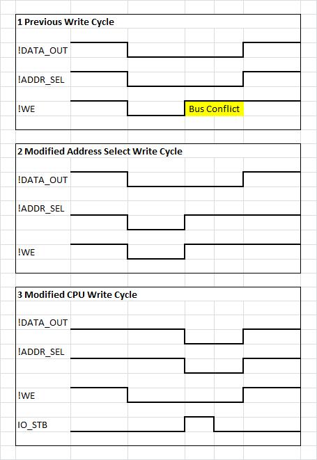 A SUBLEQ CPU | Hackaday io