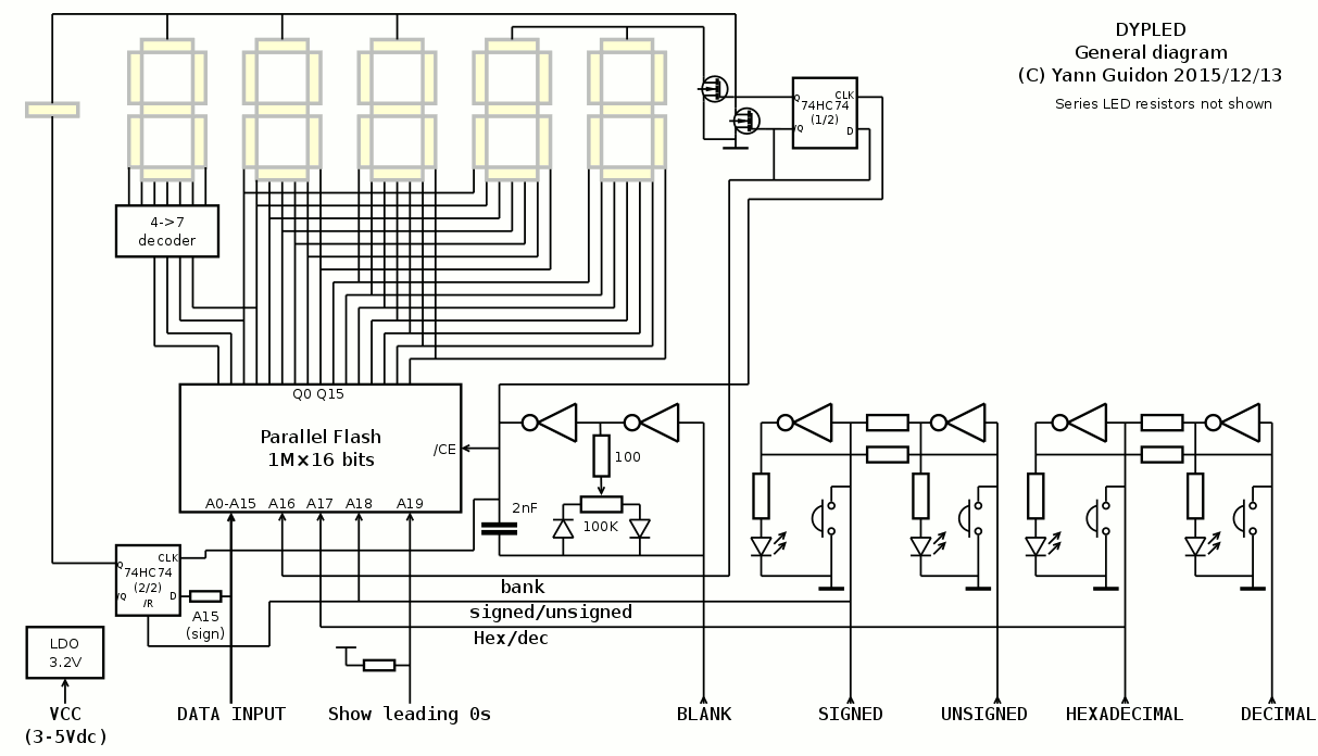 The Gray 1 A Computer Composed Entirely Of Rom And Ram Hackaday Analogue Radio Control By Sm0vpo Leave Reply Cancel