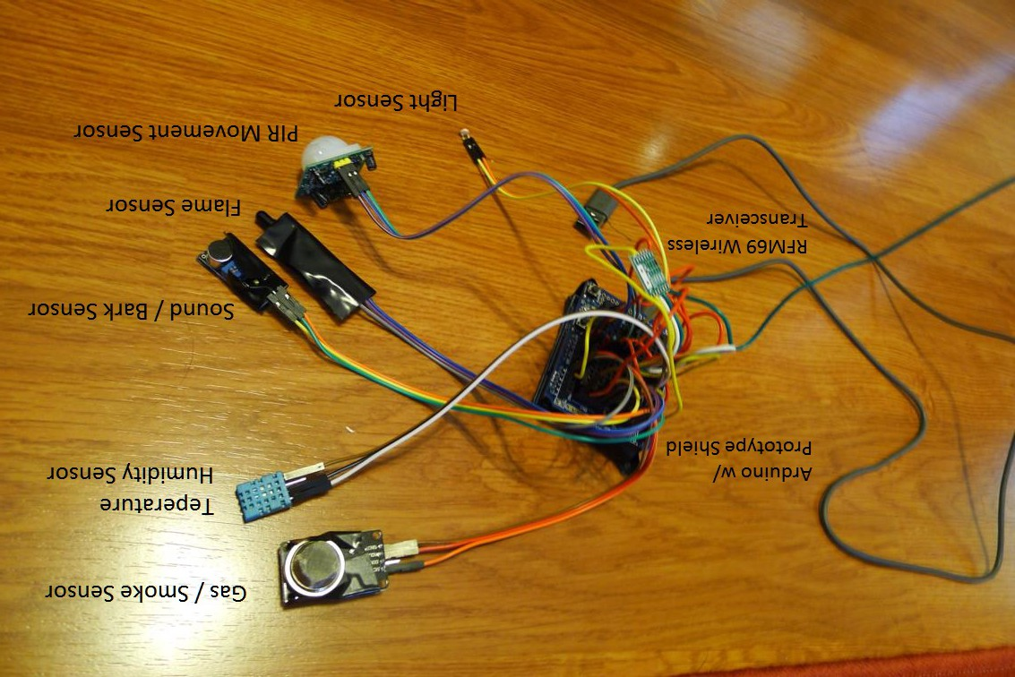 Uber Sensor Smoke Flame Gas Pir Motion Barking Light Detector Wiring Diagram On For Integrated Several Different Sensors Into Openhab Via My Wireless Arduino Gateway This Tupperware Monitors Lights Dog Fire