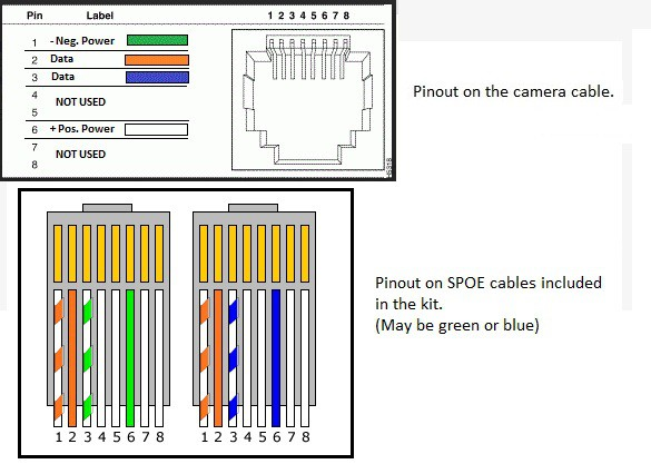 q see security camera wiring diagram for q see wiring diagram instructions | exploring china made nvrs dvrs & cameras ...