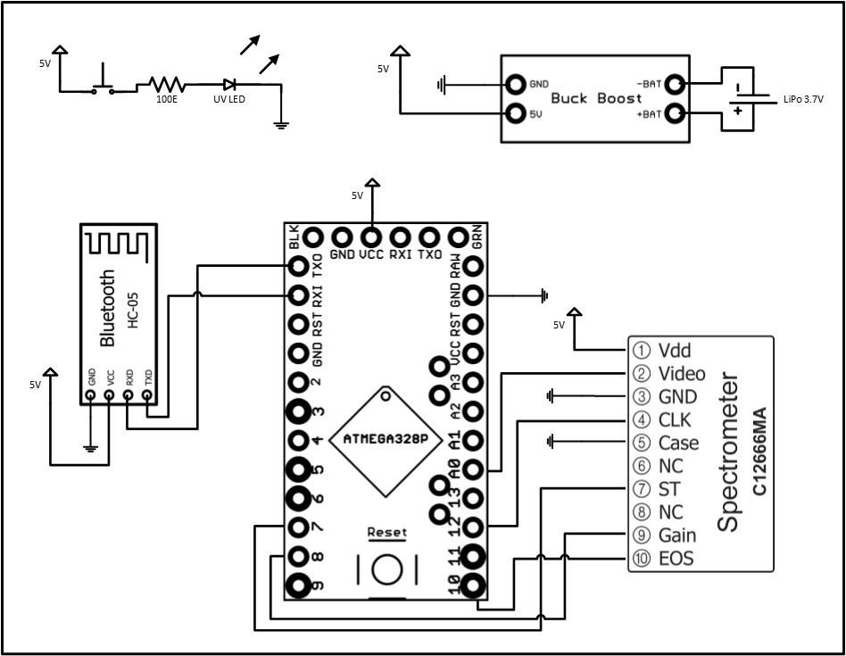 wisci  wireless spectrometer