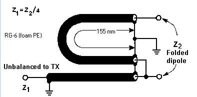 Yagi Calculator In Inches