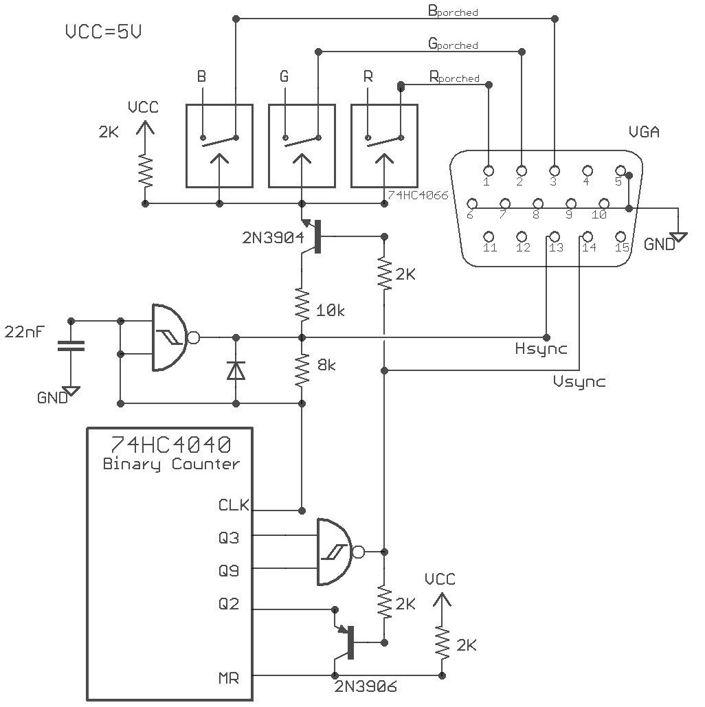 Project Rasterphonic Glove Simple Signal Generator For Tracing Circuit Diagram Problems With The Old Vga