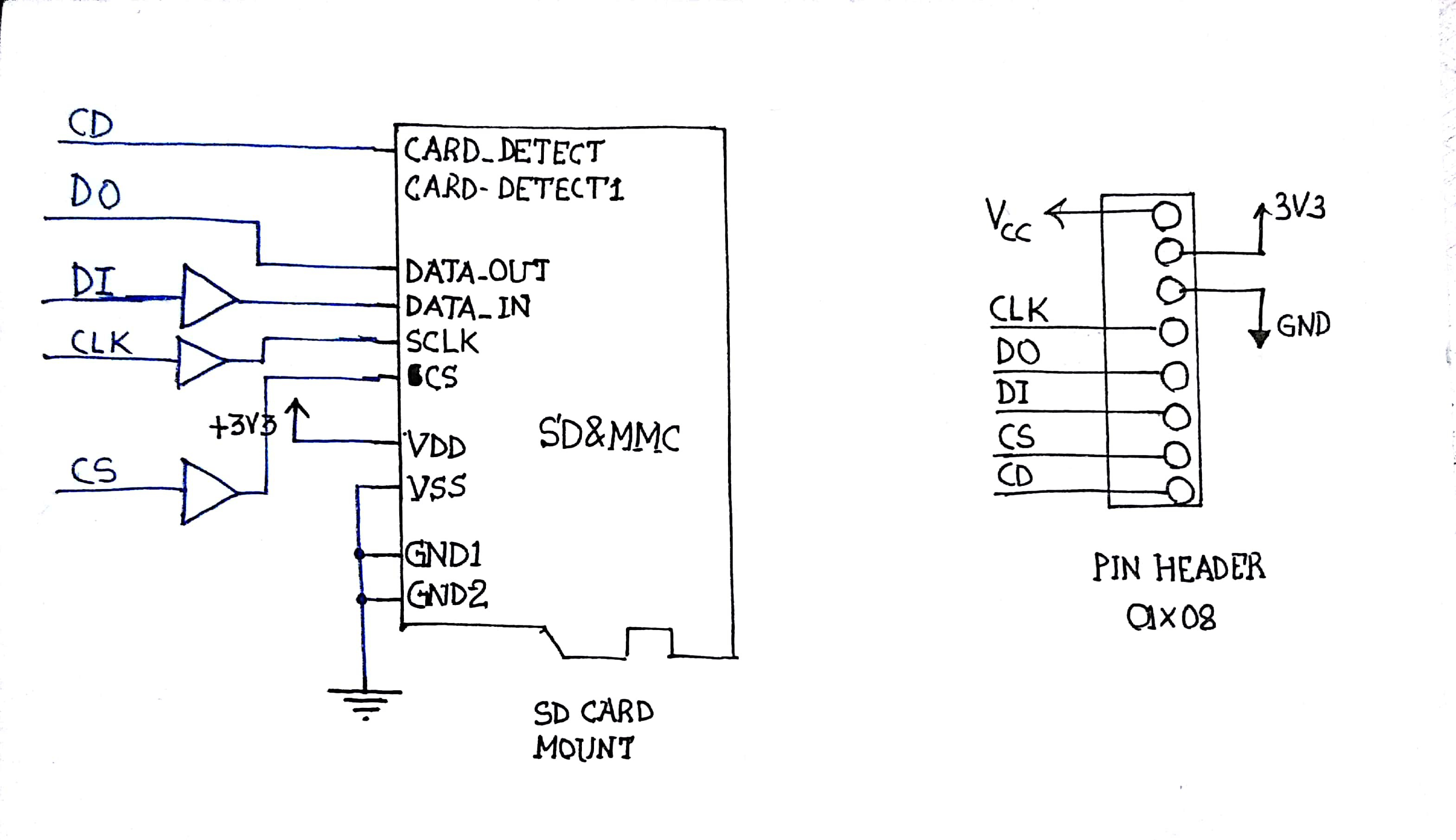 Lpc2148 based projects pdf
