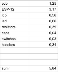 Ignore this ESP8266 board | Hackaday io