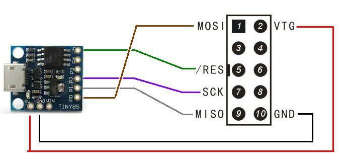 how to send commands digispark
