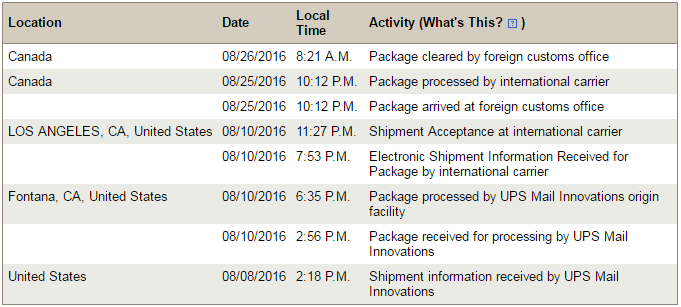 Here Is The Canada Post Tracking Kind Of Braindead As I Dont Have Until After Receiving It
