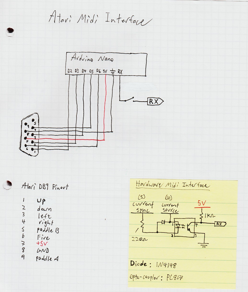 Syndrum An Atari 2600 Drum Machine Midi Cable Schematic The 5 And 4 Over Current Sync