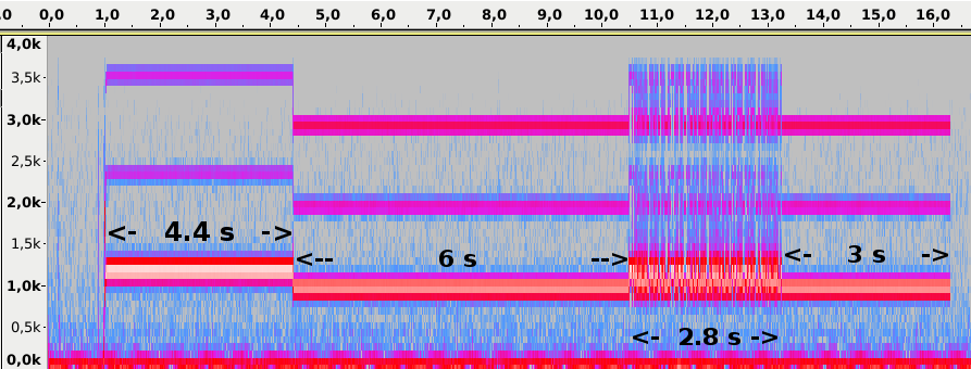 Basic operation achieved  Modulation recorded and analyzed
