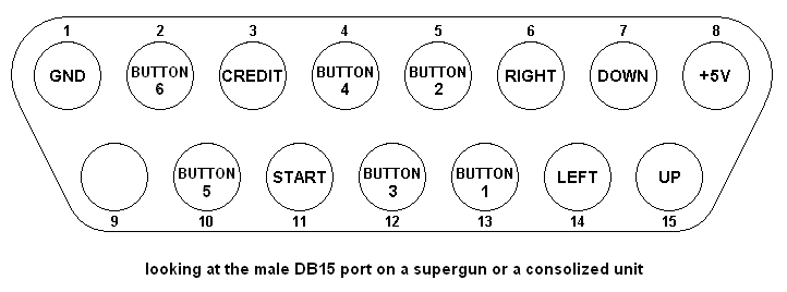 7667611480224329876 neo geo arcade stick wiring diagram electrical systems diagrams