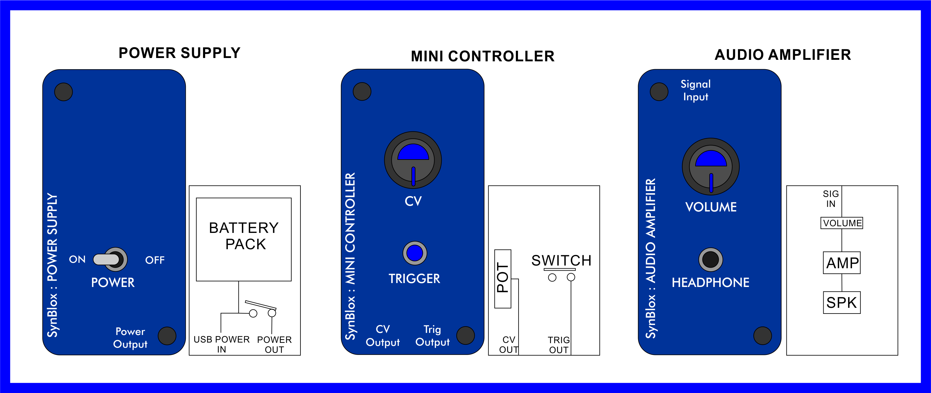 SynBlox : Low Cost Modular Music Synthesizer | Hackaday io