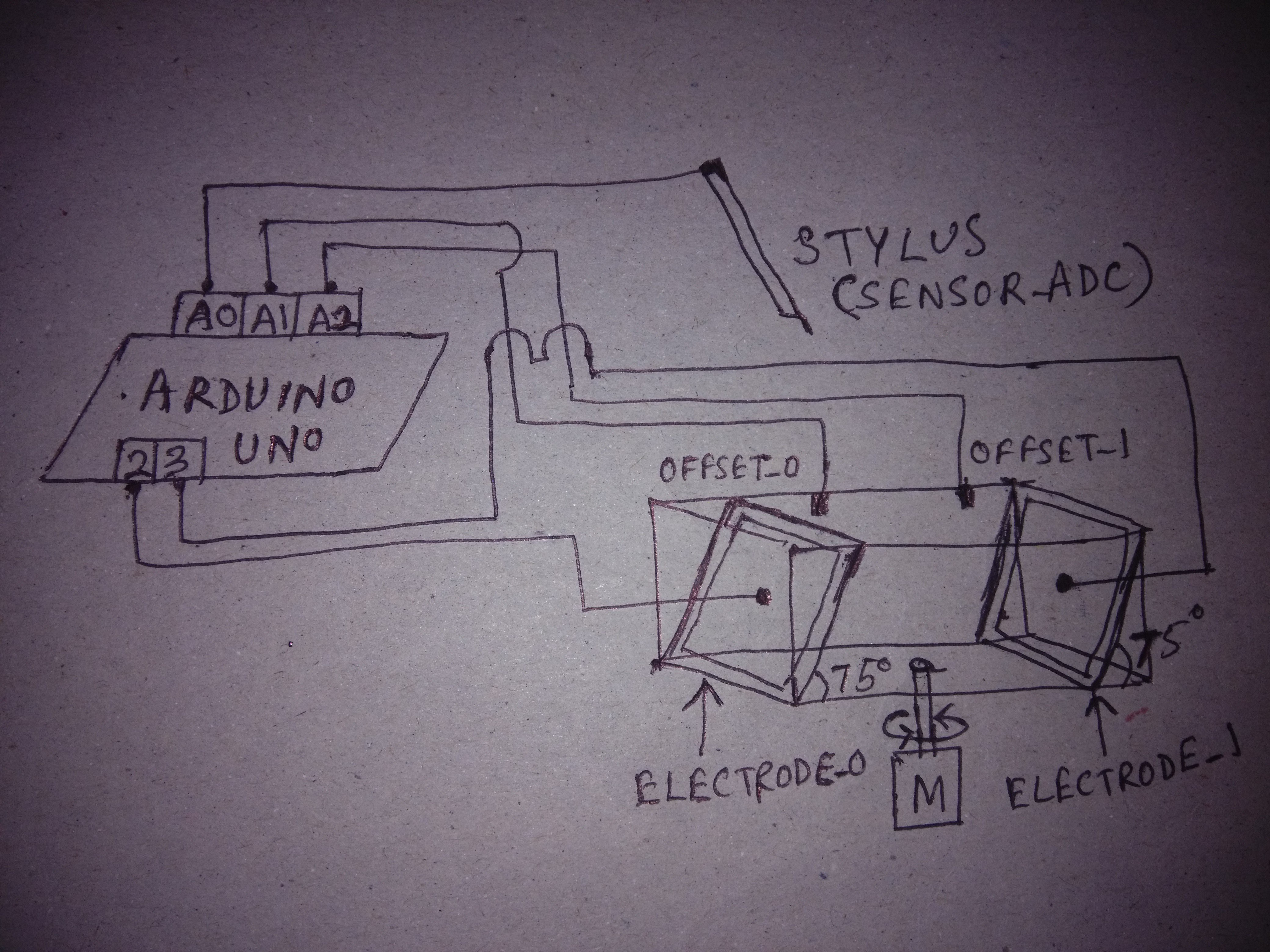 low cost accurate 3d positioning open electronics