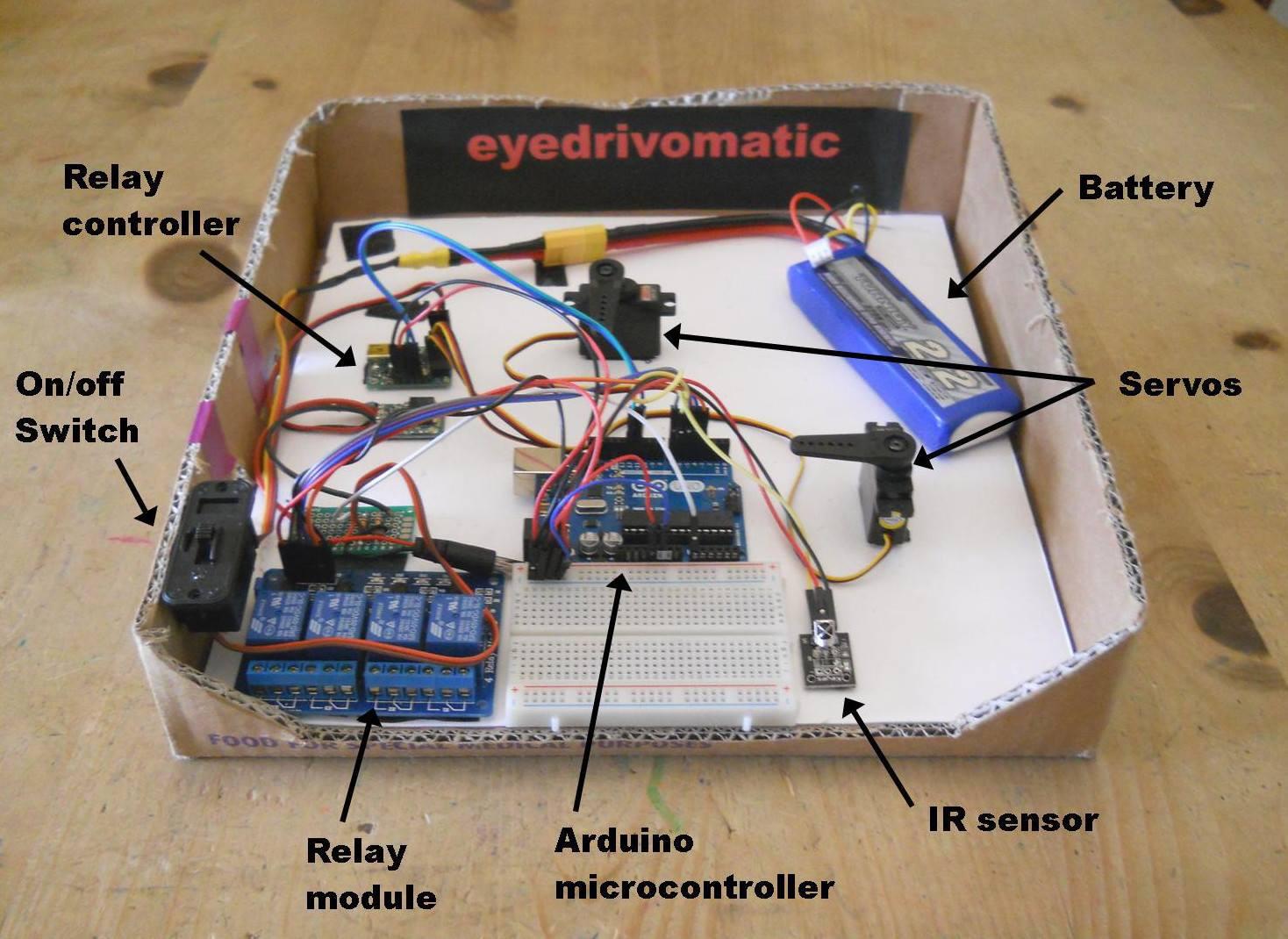 7846871429906882587 - Controla una silla de ruedas con los ojos gracias a Arduino