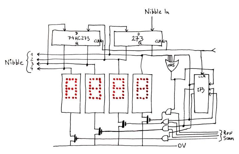 design of the input fifo