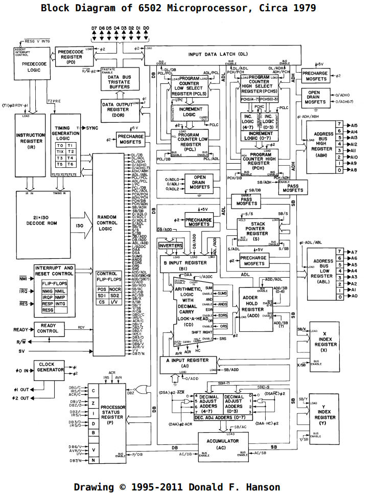 2a03 processor schematic diy enthusiasts wiring diagrams \u2022 cpu layers cpu overview details hackaday io rh hackaday io cpu schematic inside schematic 2a03 processor
