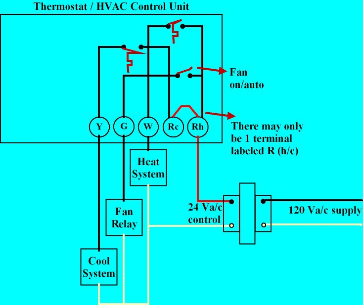 household thermostat wiring diagram installation household thermostat wiring diagrams of project | hvac auto circulation | hackaday.io #1