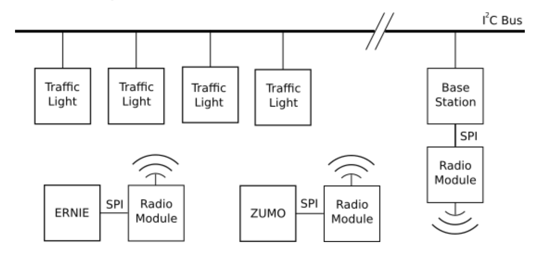 daisy chain wiring diagram traffic signals wiring library Daisy Chain Connection Diagrams each traffic light is a relatively simple circuit consisting of an arduino and 3 leds (
