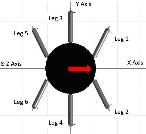 3  Fundamentals of Hexapod Robot | Details | Hackaday io