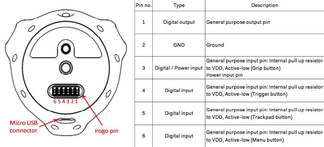 vive tracker digital output pin details hackaday io