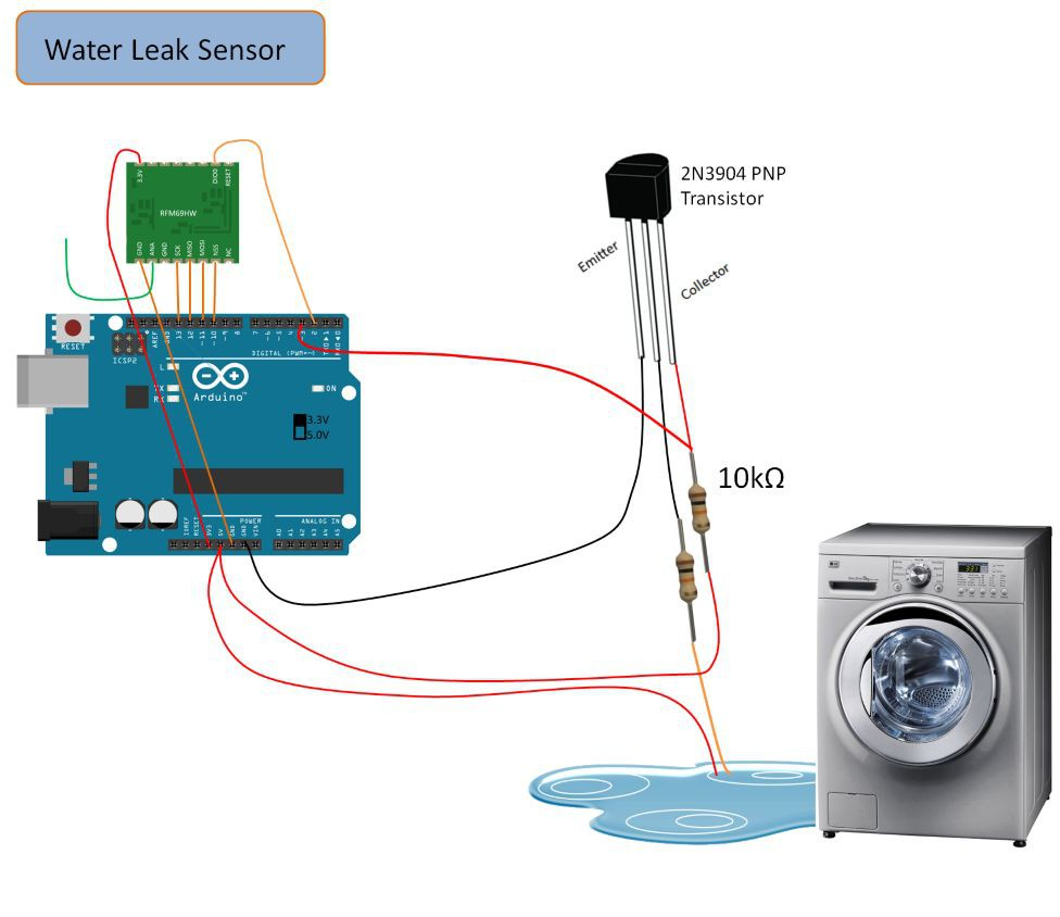 Control gas boiler with Arduino - Homautomation