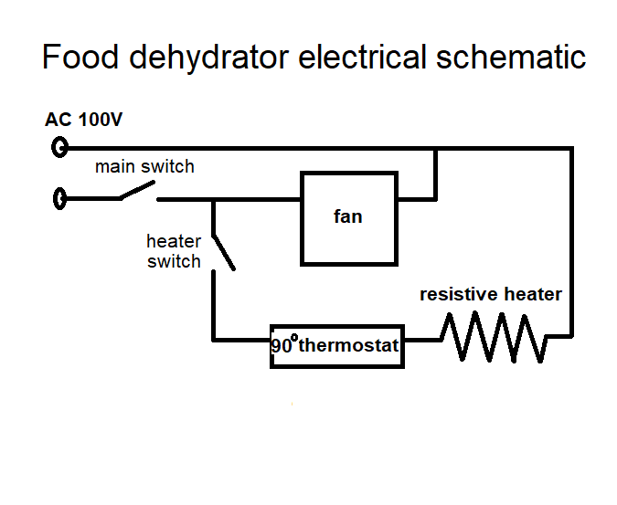 Strange Food Dehydrator Simple And Cheap Hackaday Io Wiring Cloud Hisonuggs Outletorg