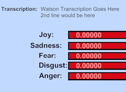 Watson Speech AI meets Unity 3D ScriptableObject   Details   Hackaday io