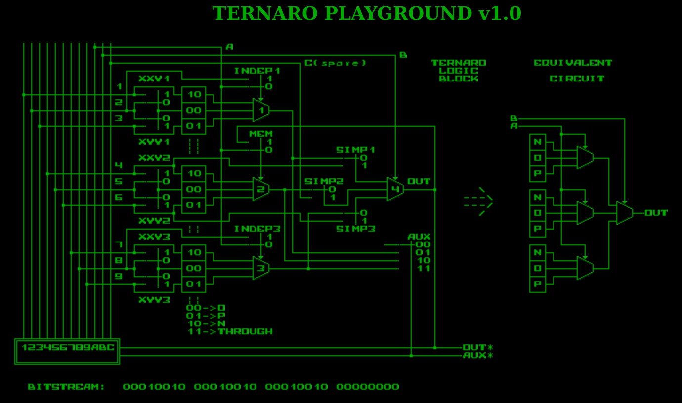 Project Ternaro 2 1 Mux Logic Diagram This Is 9 To Multiplexer