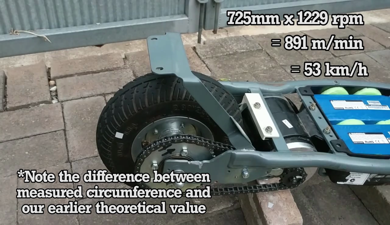I measured the scooter's rear wheel diameter, and then sat the scooter up on bricks and ran the motor.