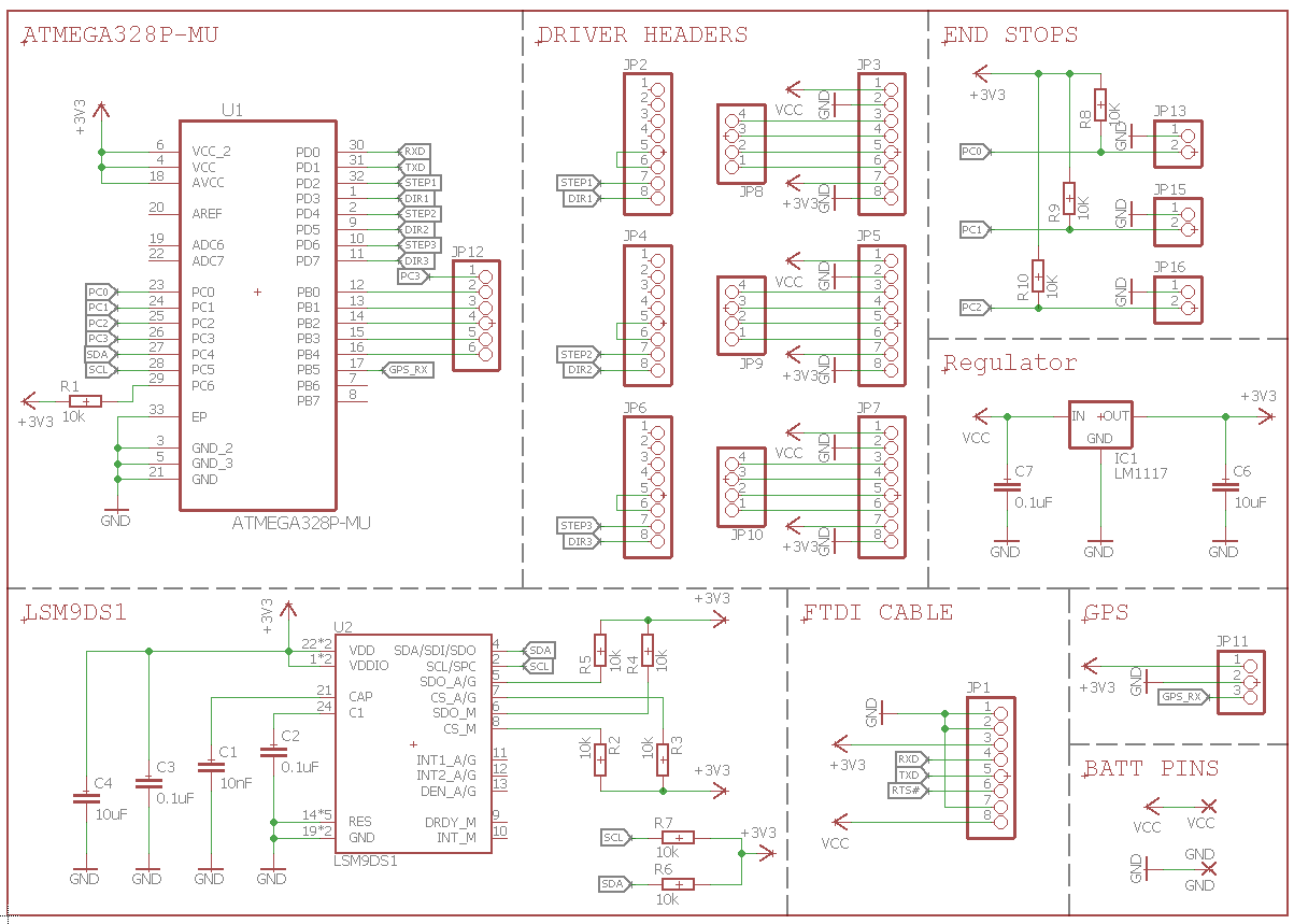 Schematic Creation Details Ftdi Cable As I Have Had A Small Amount Of Prior Experience Using Eagle Decided To Develop The Pcb Within Initial Was Relatively Quick