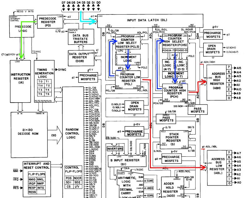 Nes Wiring Diagram - Wiring Diagram Site on