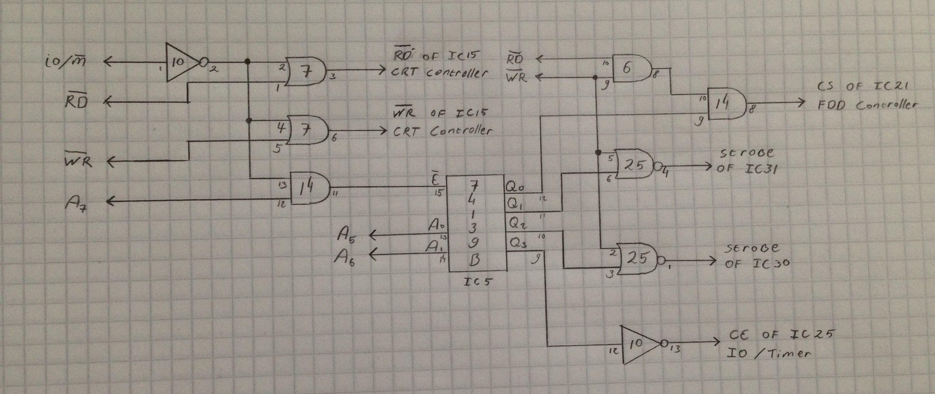 Project Anatomy Of A Philips Videowriter Vdp Wiring Diagram Lets Start Looking At The Left Part Schematic Before 74139 This Is Where Rd And Wr Signals For Video Controller Are Generated