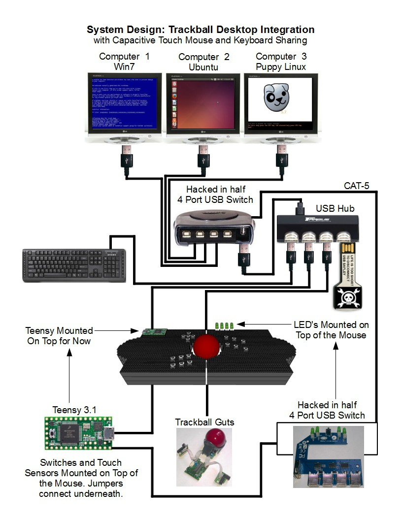 Mouse Controller Project Audio Amplifier Circuitresize By Dragging With The Right Button System Design