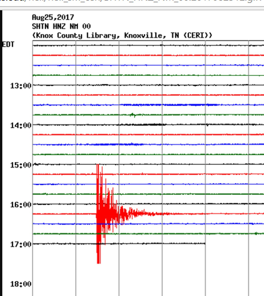 Nearby Tremor In Knoxville Details Hackadayio