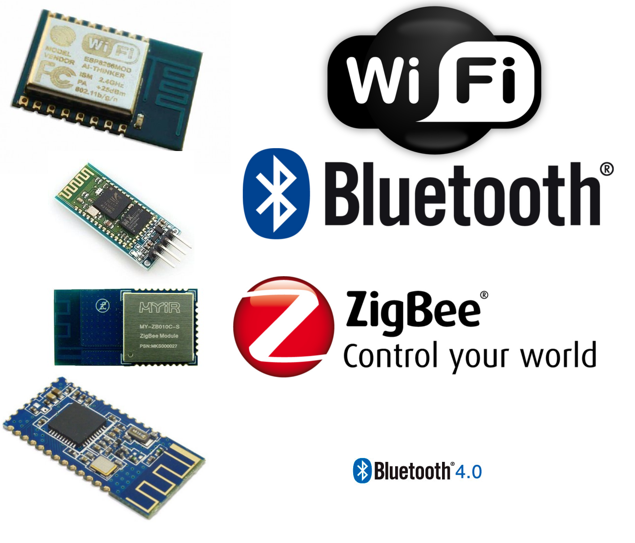 Gallery | Wireless communication technologies comparision ...