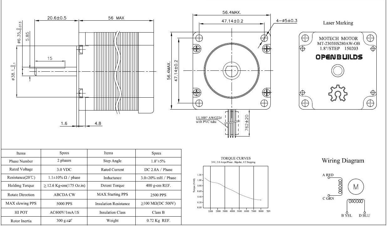 Diagram  5 Phase Stepper Motor Wiring Diagram