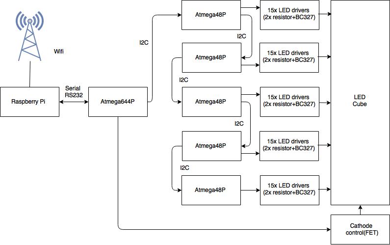 Outstanding Concept Chart Hardware Details Hackaday Io Wiring Digital Resources Hetepmognl