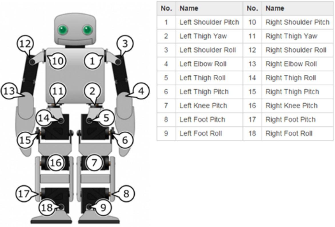 Mesh Robot - ViVi | Hackaday io