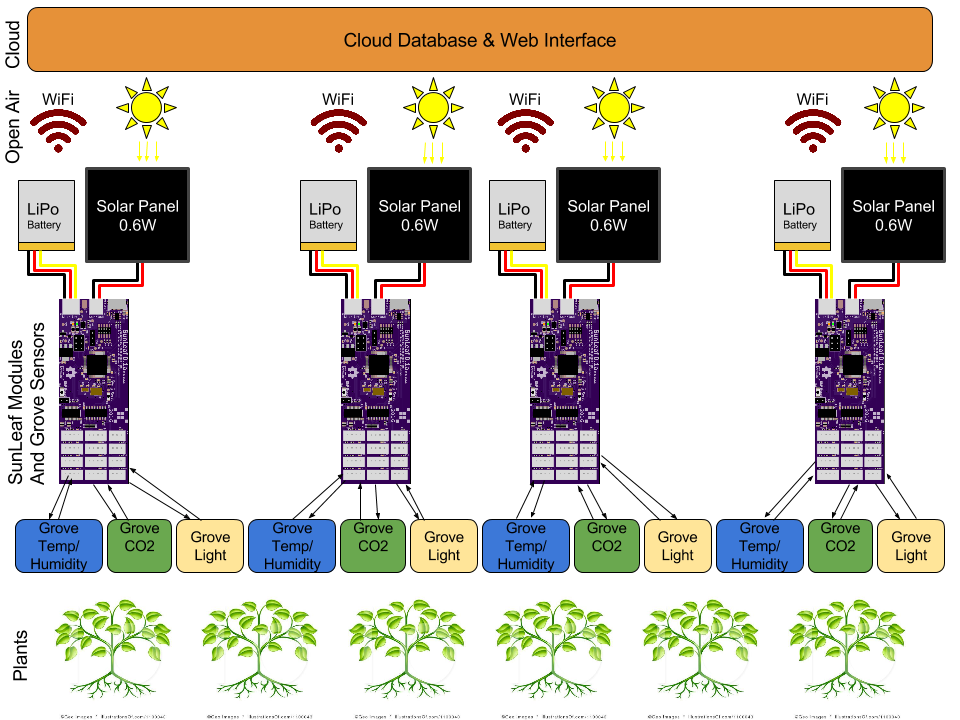 ESP to STM32 Communication: SLIP Interface | Details