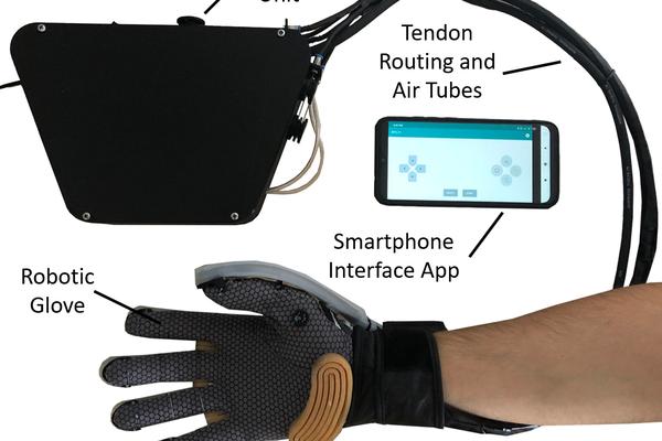 Wearable, Soft Robotic Exoskeleton Gloves