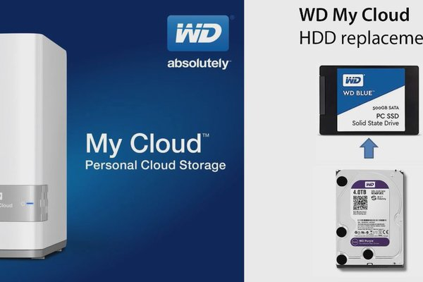 WD My Cloud HDD replacement