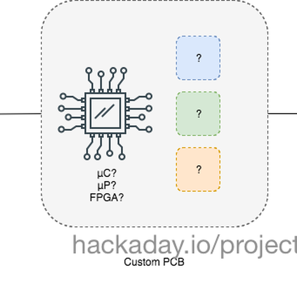 sd card emulation   Hackaday io