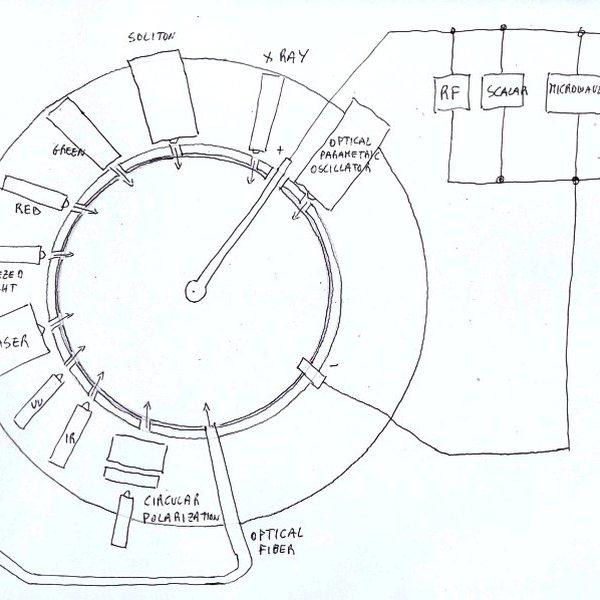 Kadmon Reactor