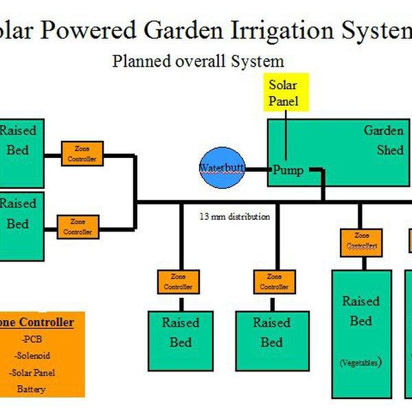 Solar Powered Garden Irrigation System   Hackaday io