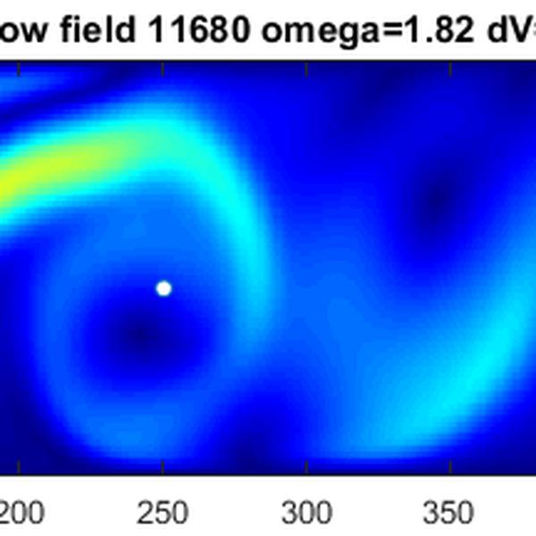 Lattice-Boltzmann fluid flow in matlab   Hackaday io